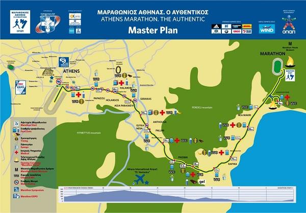 La Maratona di Atene