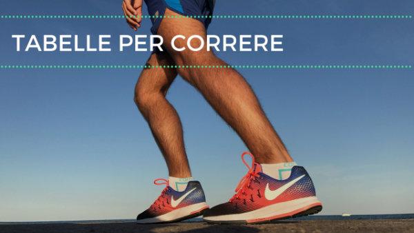 Tabelle d'allenamento per correre