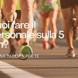 Tabella allenamento 5 km di 4 settimane.
